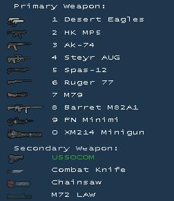 Soldat - Manual